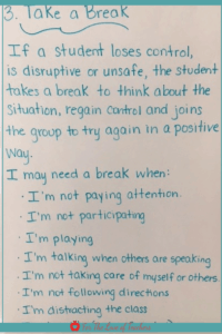 Take a Break Anchor Chart