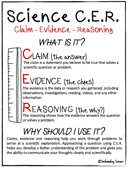 Claim Evidence Reasoning Using The C E R Model For Scientific Writing In Elementary For The Love Of Teachers